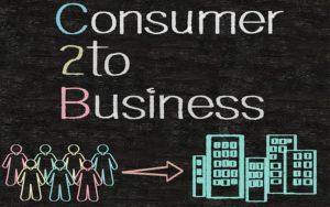 C2b: Entenda Essa Categoria Do E Commerce! Contabilidade - ADL4 - APOIO DIRETO E LEGALIZADOR DE EMPRESAS